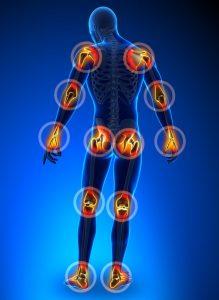Joint Pain & Tendinitis